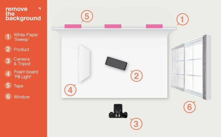 Comment Réaliser un Studio Photo avec un Budget Limité