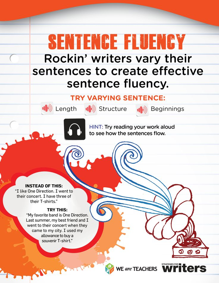 FREE Downloadable Posters for the Six Traits of Writing