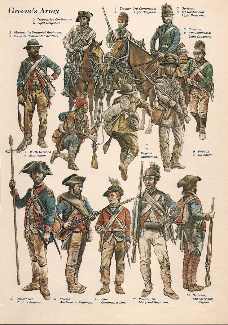 the militias role in the revolutionary war As the revolutionary war spread from  also nearby were pennsylvania militia troops  compile a list of possible civilian roles in the american revolution,.