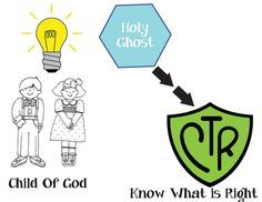 As a Child of God-flip chart
