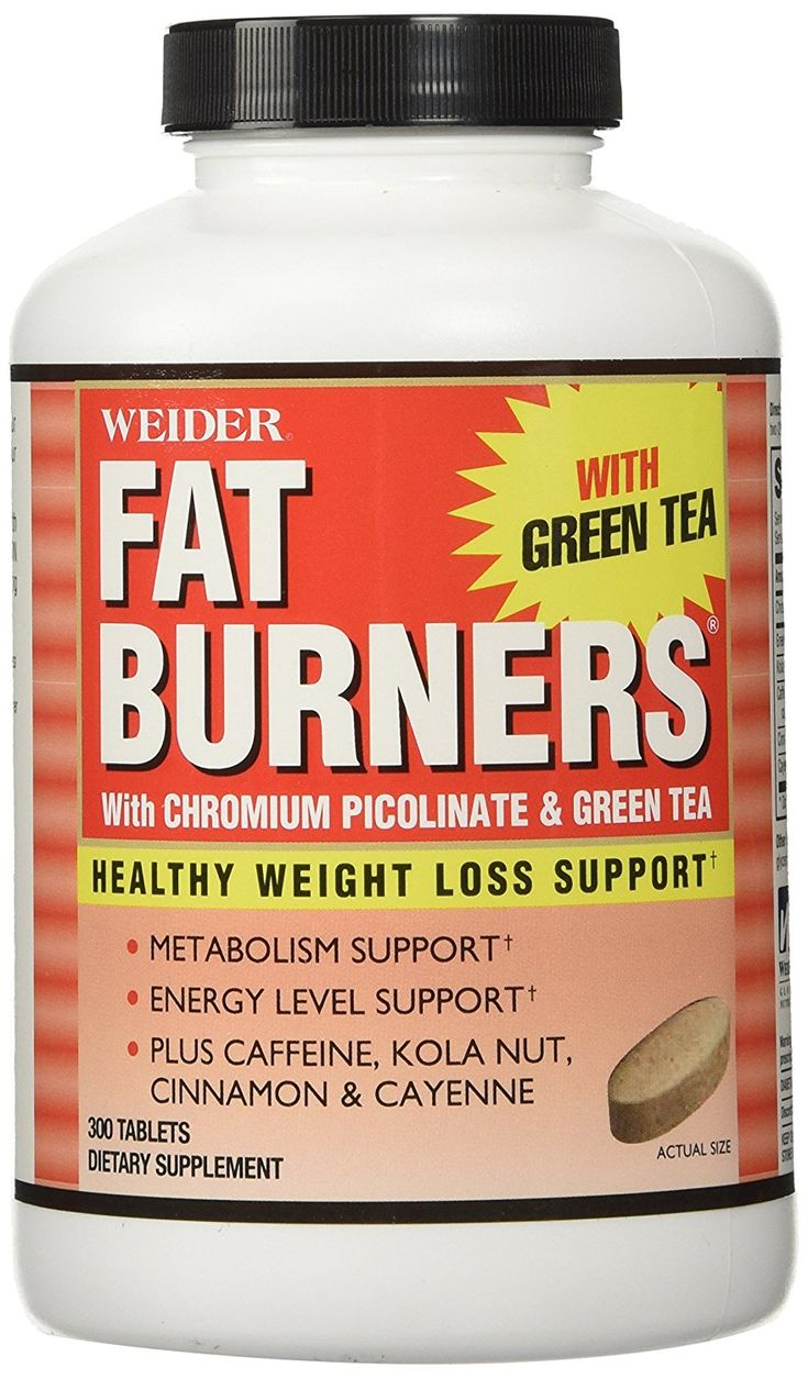 17 Best ideas about Thermogenic Fat Burners on Pinterest ...