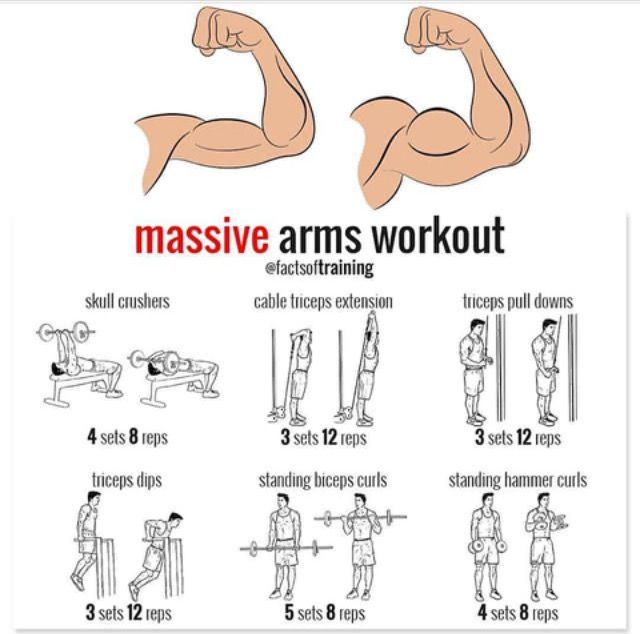 Arm Workouts | Posted By: NewHowtoLoseBellyFat.com