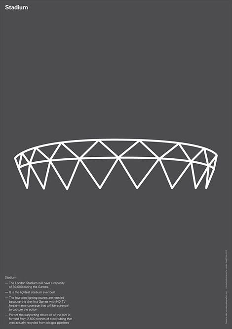 Alan Clarke: Olympic Stadium posters