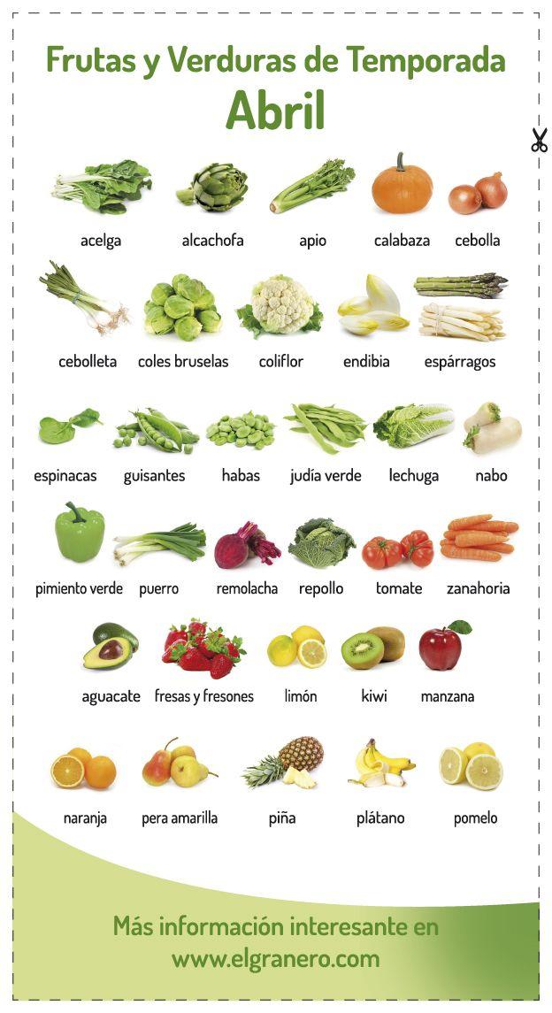 Calendario de #frutas y #verduras de temporada para #abril. Haz click en la foto para ir a nuestra web y descargarlo en pdf de alta calidad.