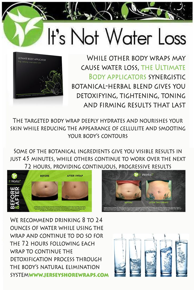 It Works Skinny Wrap. Tighten, Tone, and Firm. Instant results in 45 mins! Order your products & the Ultimate Body Applicator @ www.getmeskinnyagain.com Follow me on Facebook @ It Works Lisa's Skinny Wraps