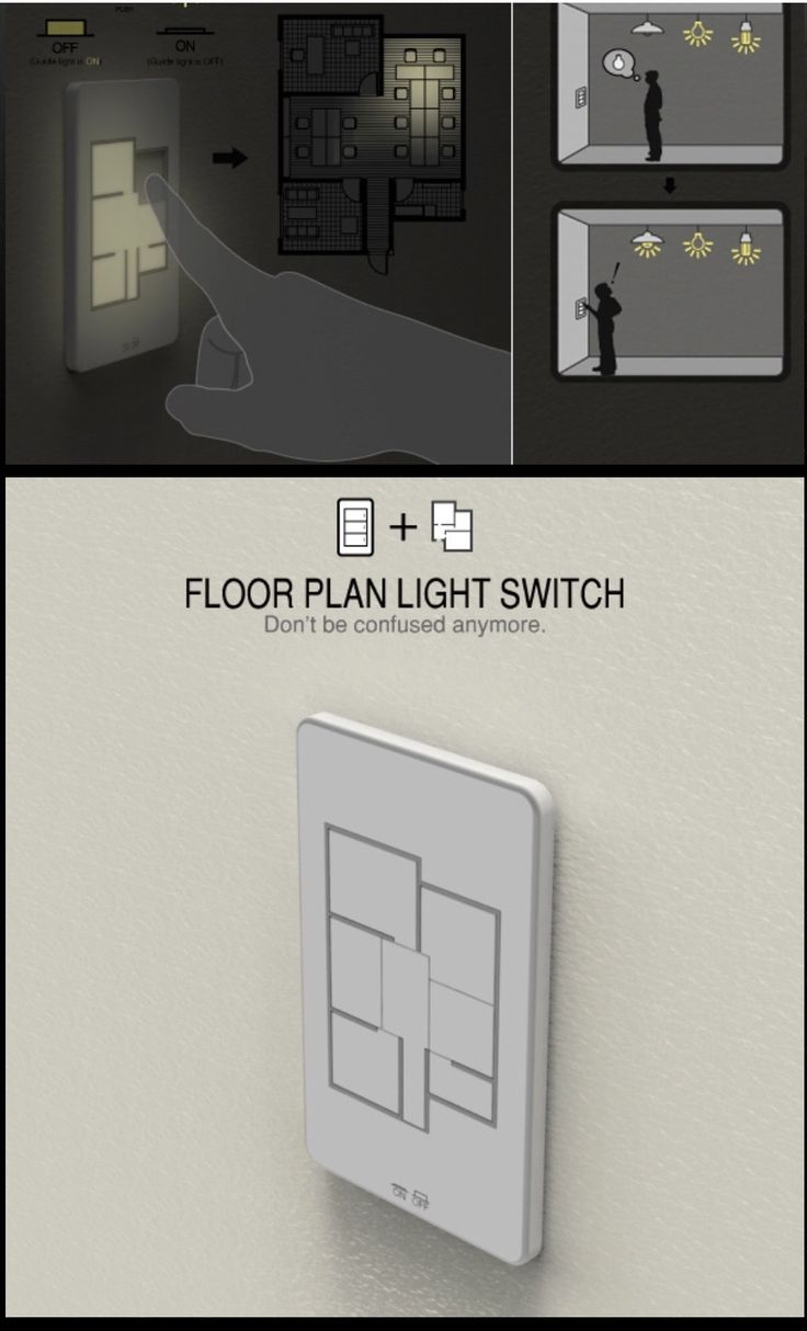 Pinterest Electrical Wiring Home Electrical Wiring And Home Wiring