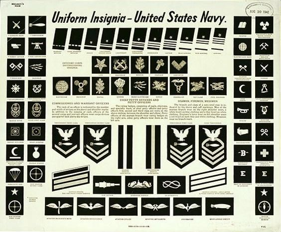 Google Image Result for http://navyhandbook.org/files/2011/01/navy-ranks-1.jpg