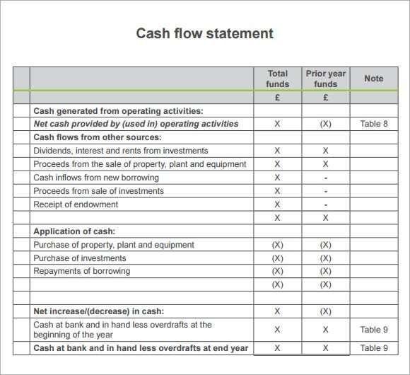 Cash Flow Statement Templates Cash Flow Statement Statement