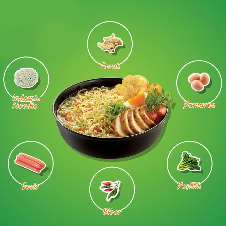 İndomie ile birbirinden güzel ve lezzetli tarifler hazırlayabilirsin. Sizde kendi yarattığınız farklı lezzetlerin tarifini yorum olarak bizlerle paylaşmaya ne dersiniz? #noodle #indomienoodle #indomiefun #cupnoodles