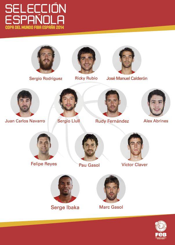 Lista de jugadores convocados para formar parte de la selección española de baloncesto para el Mundial 2014