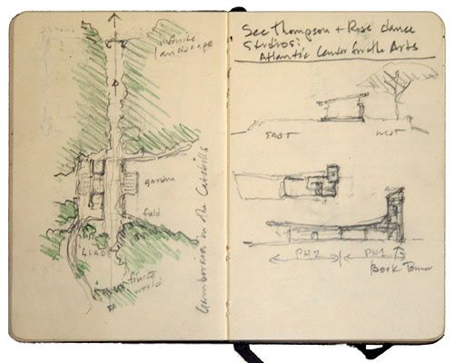 Gesture: Hand Drawings By Architects. Architect DrawingArchitect  DesignJournal ...