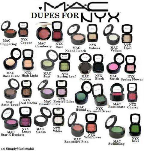 Heard Mac and Nyx products are from the same manufacture. Mac dupes!!!