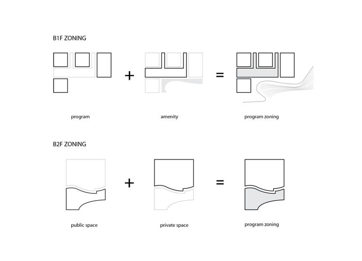 Best Arch  Diagrams Images On   Proposal Proposals