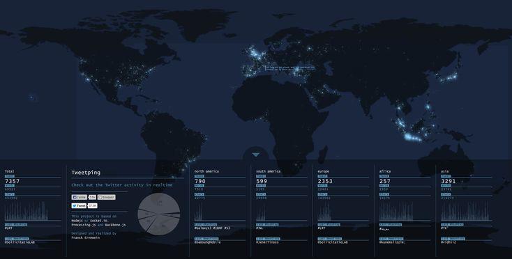 Of het actionable is, mwah, maar awesome is het wel. Dichterbij werkelijke realtime datavisualisatie kom je niet. Pingdom visualiseert Twittergebruik naar geolocatie. Het resultaat is zeer indrukwekkend.