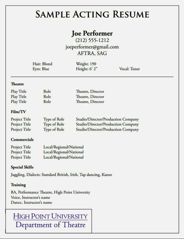 easy resume for idiots resume template cover letter resume