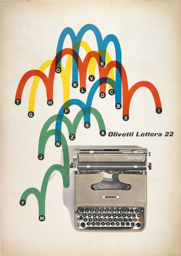 Giovanni Pintori posters for Olivetti typewriters