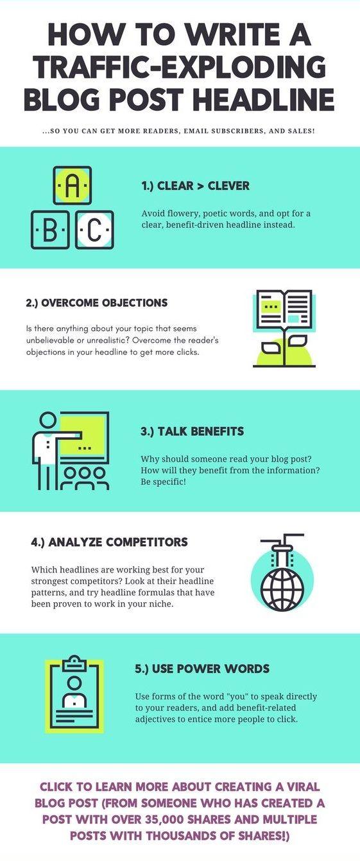 Digital Marketing Agency | Blogging | Digital marketing, Seo