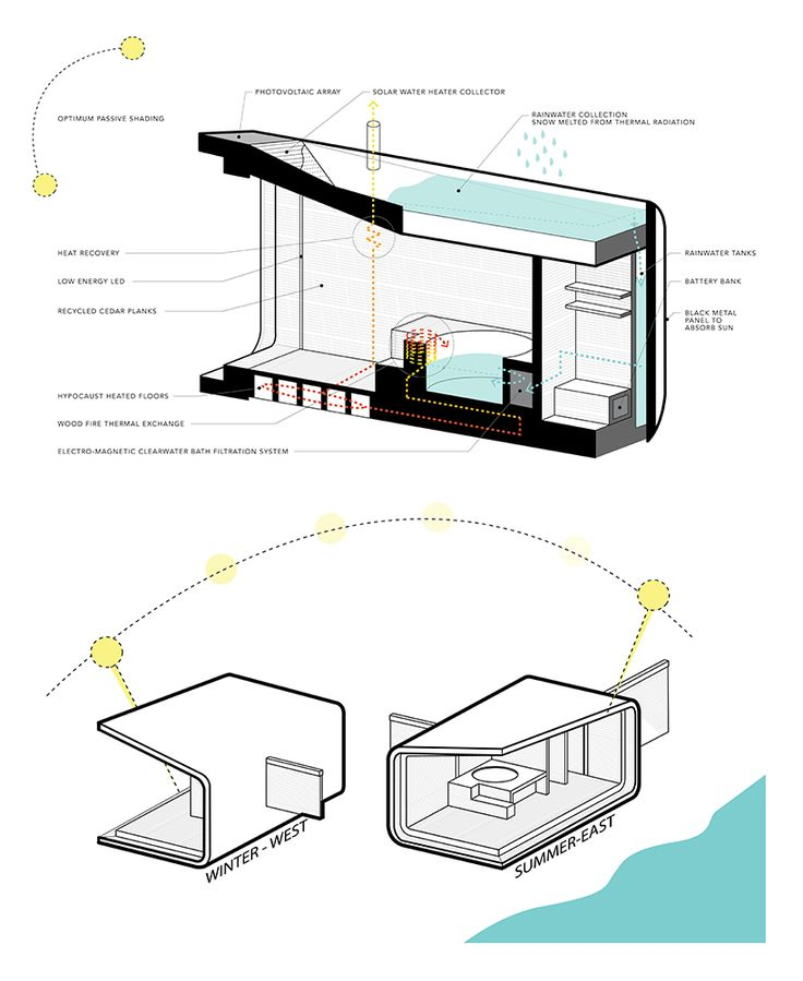 Kiosk Layout Home Design