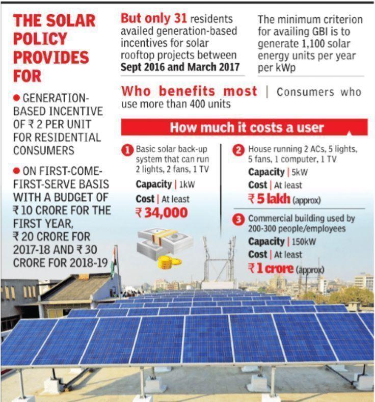 Untitled Solar Solar Companies Roof Solar Panel