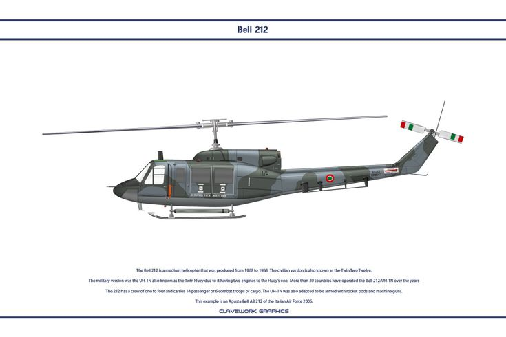 Bell 212 Italy 1 by WS-Clave