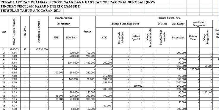 Rekap Laporan Realisasi Penggunaan Dana BOS Tahun 2016 Format Microsoft Excel