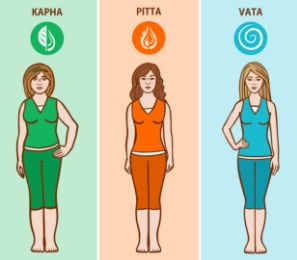 be healthy-page: Find Your Ayurvedic Body Type with this Free Dosha...