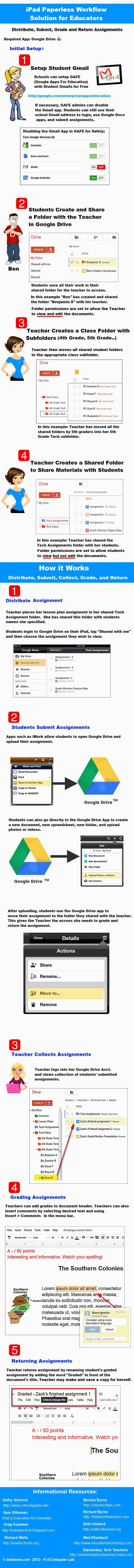 How To Create A Paperless Classroom With Your iPad #elearning #edtech #education