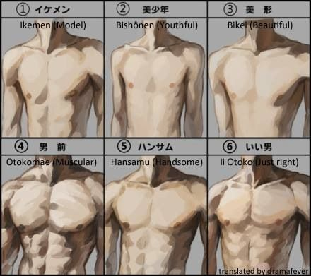 Which k-drama hot body do you prefer?Comment below<3:)  I don't really care because all body types are beautiful