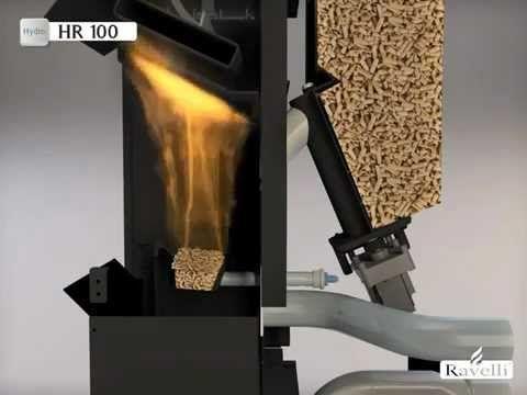 DIY Estufa Pelets  como hacer tu propia estufa de pelet casera 005  YouTube  calor de hogar en 2019  Estufa pellets Estufas y Estufas de lea