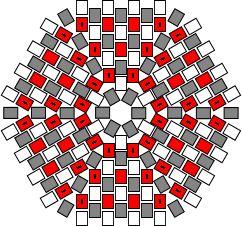 Hexagonal Flat Peyote Worked In Rounds - Beadwork
