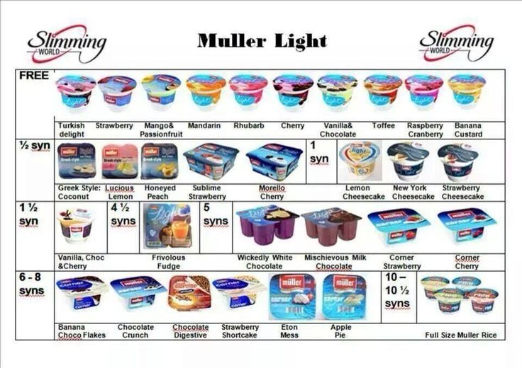 Muller Light Syns