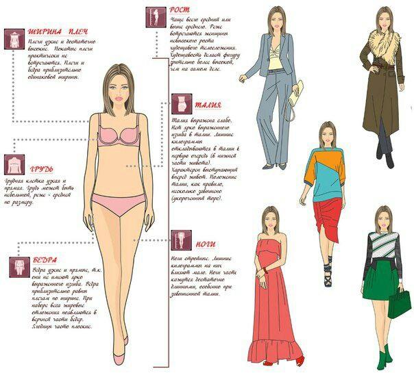 Как одеваться с разным типом фигур / Ваш стиль / ВТОРАЯ УЛИЦА