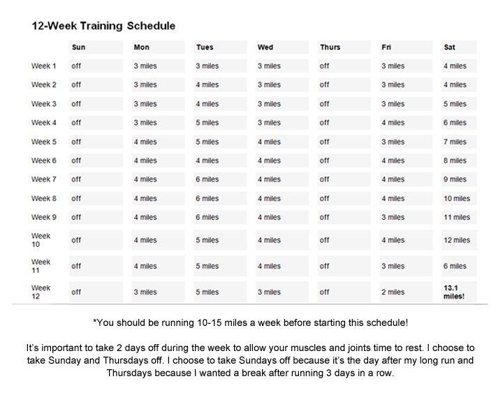 12 Week Training Schedule for Half Marathon-Watch out April 6th!!