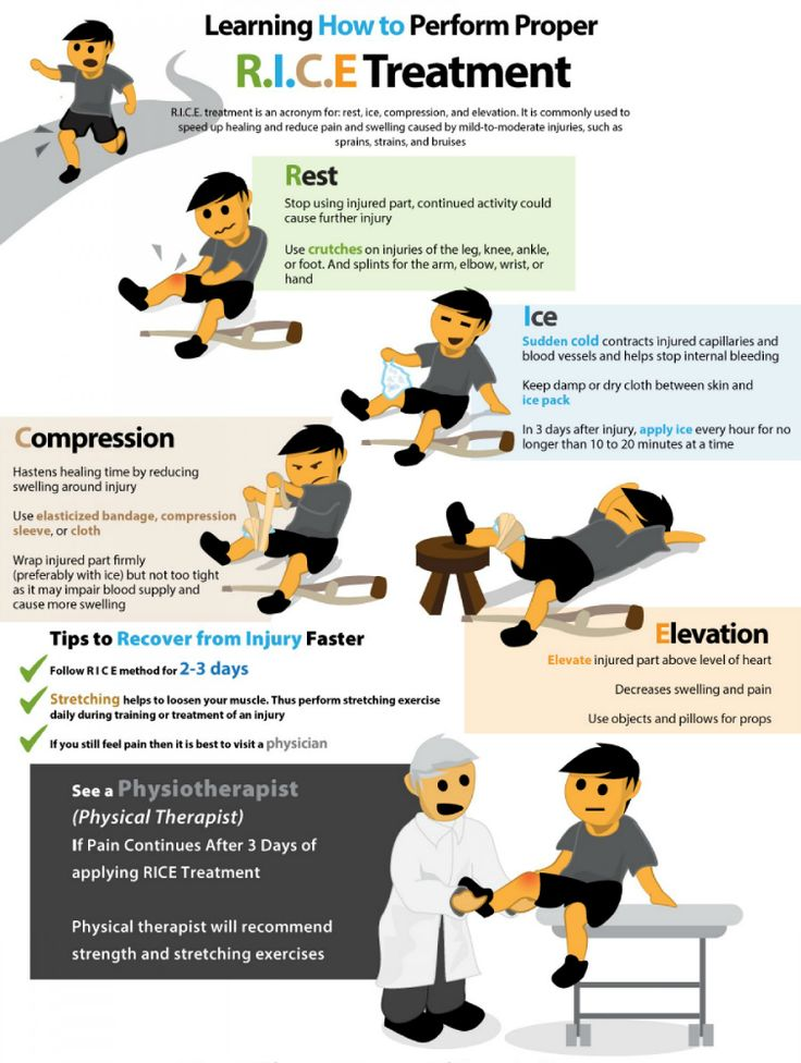 Many sports injuries like sprains and strains can be