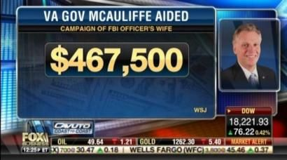 Democratic Governor Terry McAullife's PAC donated almost $500,000 to the wife of an FBI agent leading the probe into Hillary Clinton's e-mail scandal. This stunning revelation, despite being reported in Monday's edition of The Wall Street Journal didn't receive any time on the Big Three network (ABC, CBS, NBC) morning shows.