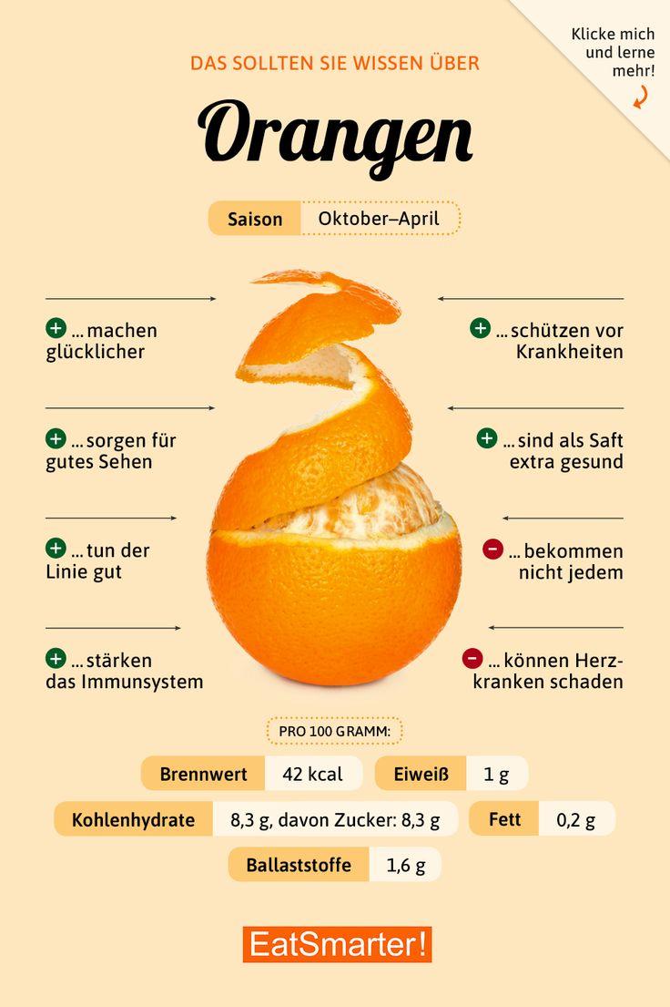 Orangen – EAT SMARTER