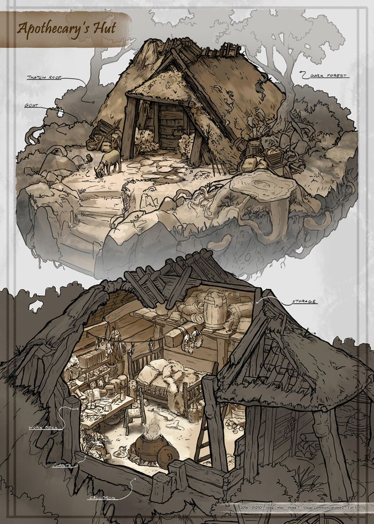 Apothecary Hut 343 best Fantasy Architecture Layout
