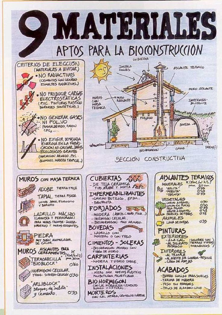 materiales para construccion ecologica