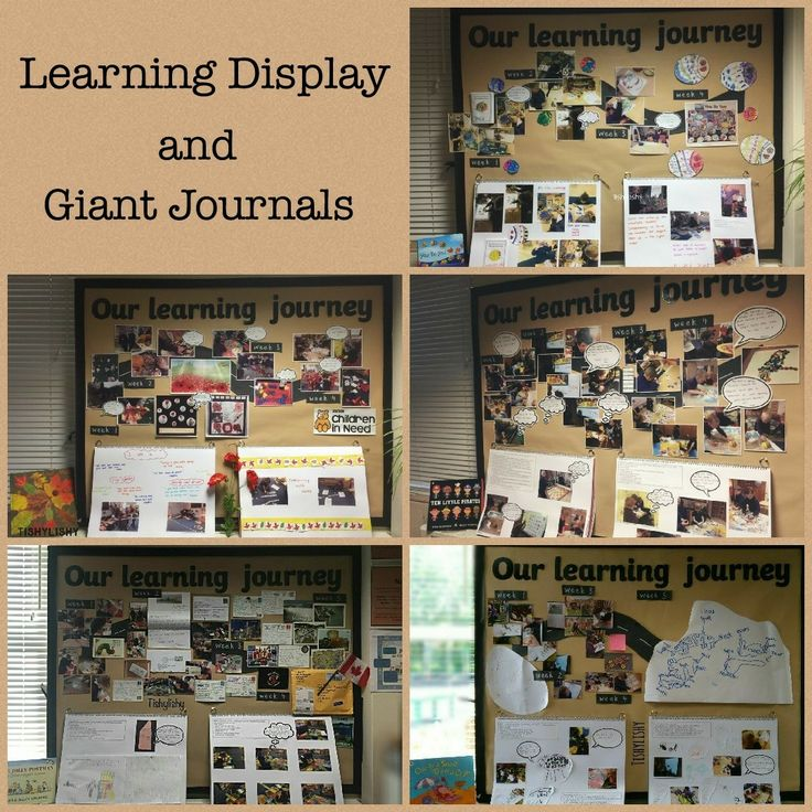 This year I have documented learning using a display and giant journals. Display idea came from JennyPenny over on Twitter. As a school we use a book each half term and plan learning opportunities around it. I have a mix of planned and child led and these are evidenced in individual Learning Journals and displayed here.