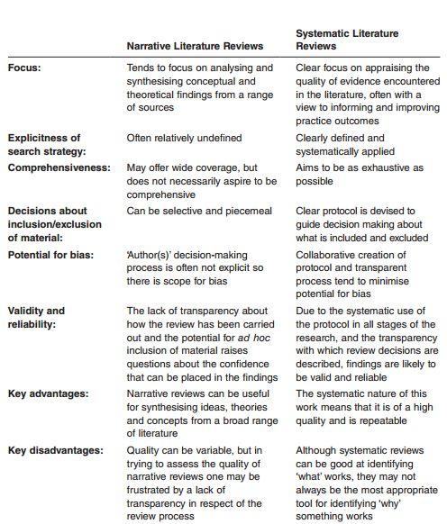 Linguistics research proposal  Phd research proposal linguistics