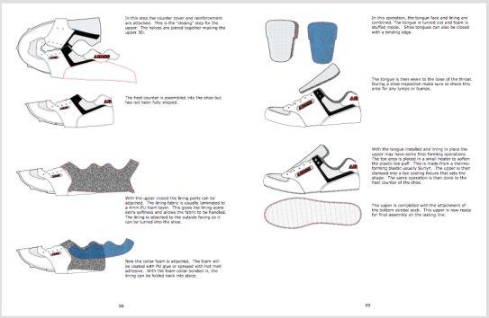 Shoe pattern stitching