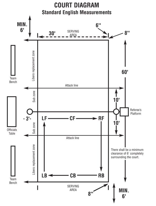 volleyball court diagram printable   diagram   pinterest   volleyball