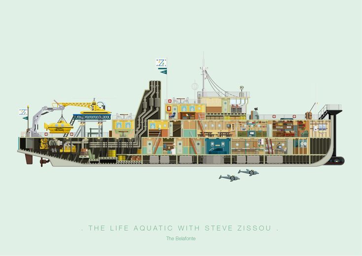 Frederico Birchal, The Life With Steve Zissou, Famous Movies & TV Shows Setting, 2015