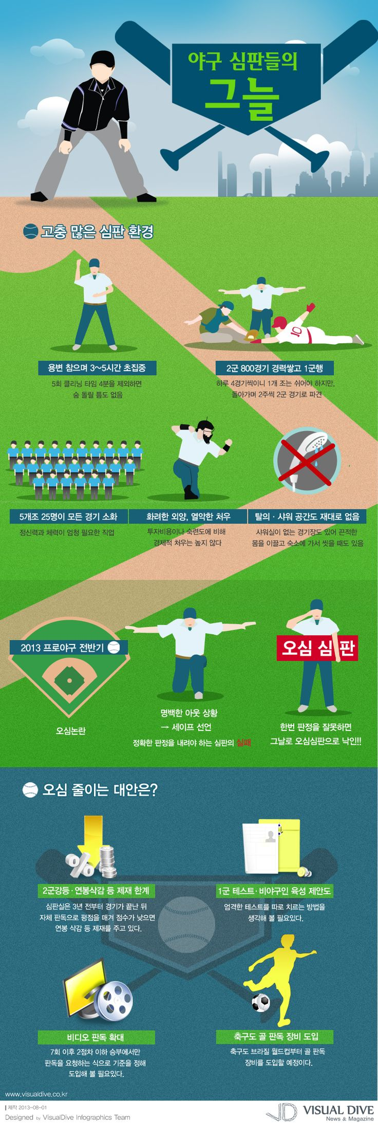 Baseball infographic for Sports infographics templates