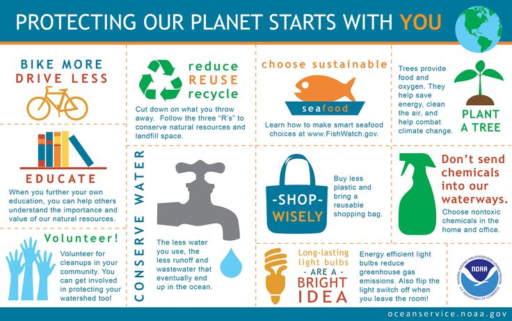 This brand editorial infographic for the National Oceanic and Atmospheric Administration provides information on what people can do to protect and save the planet. Description from pinterest.com. I searched for this on bing.com/images