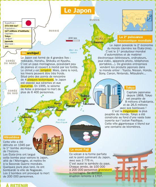 Fiche exposés : Le Japon