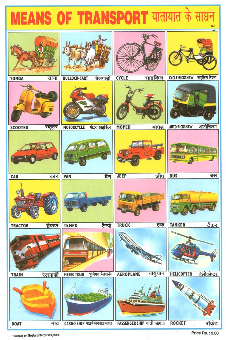 ... of transport on Pinterest | Transportation, Vocabulary and Indian
