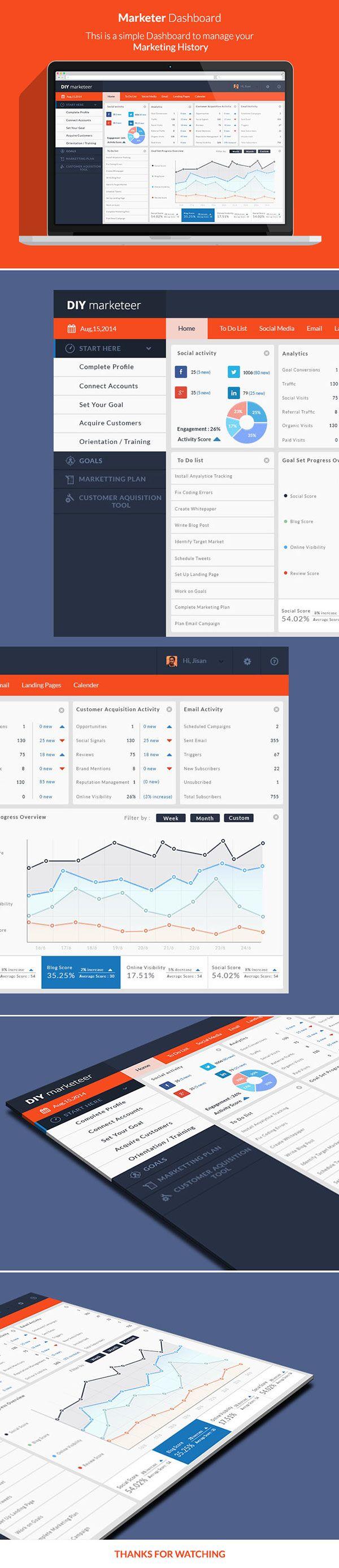 UI/UX - Marketer Dashboard  by MD Jahangir Alam Jisan, via Behance