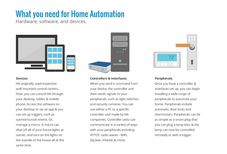 proposal for automation home controlling system Home automation system design | smart home installation company houston the home automation design process contains a wealth of.