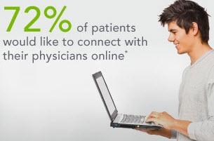Patient Portal – Helping Patients Along the Way    Recently, during a discussion with my colleague I found out some impressive facts about patient portals.